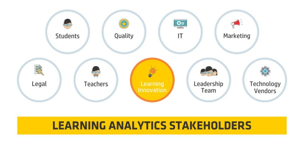 Learning Analytics Tool - Stakeholders