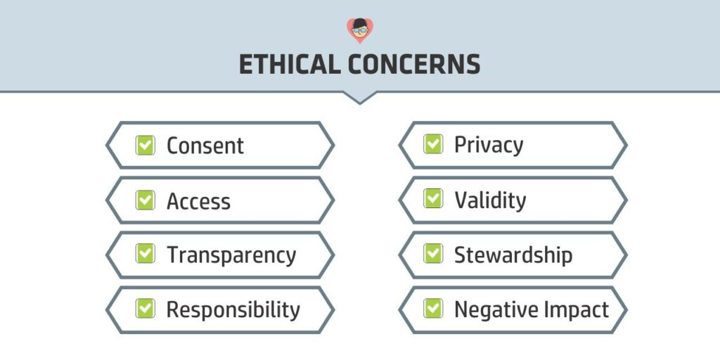Learning Analytics Tool - Ethical concerns